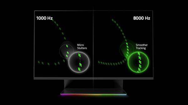 Razer HyperPolling сводит к абсолютному минимуму дисперсию от щелчка