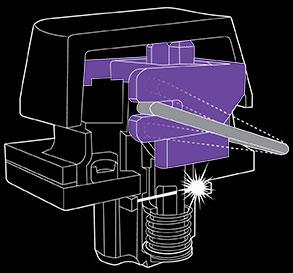 Внутреннее устройство механизма переключения Razer